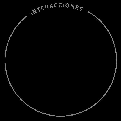 INTERACCIONES